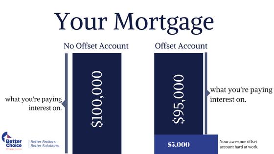 100% offset bank account